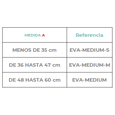 medidas fiches eva-medium ortopedia mascotas
